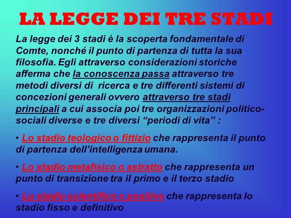 LA LEGGE DEI TRE STADI La legge dei 3 stadi è la scoperta fondamentale di Comte, nonché il punto di partenza di tutta la sua filosofia. Egli attravers