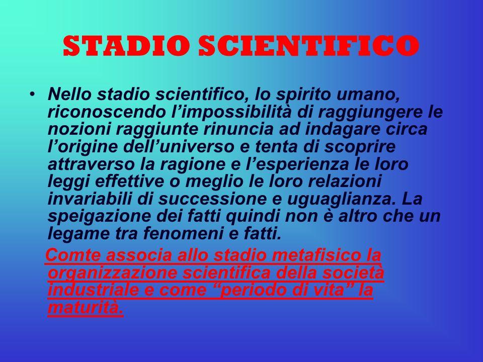 STADIO SCIENTIFICO Nello stadio scientifico, lo spirito umano, riconoscendo limpossibilità di raggiungere le nozioni raggiunte rinuncia ad indagare ci