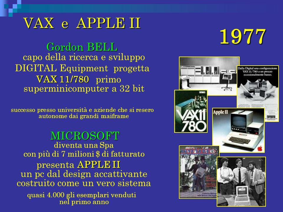 1977 VAX e APPLE II VAX e APPLE II Gordon BELL Gordon BELL capo della ricerca e sviluppo DIGITAL Equipment progetta VAX 11/780 VAX 11/780 primo superm