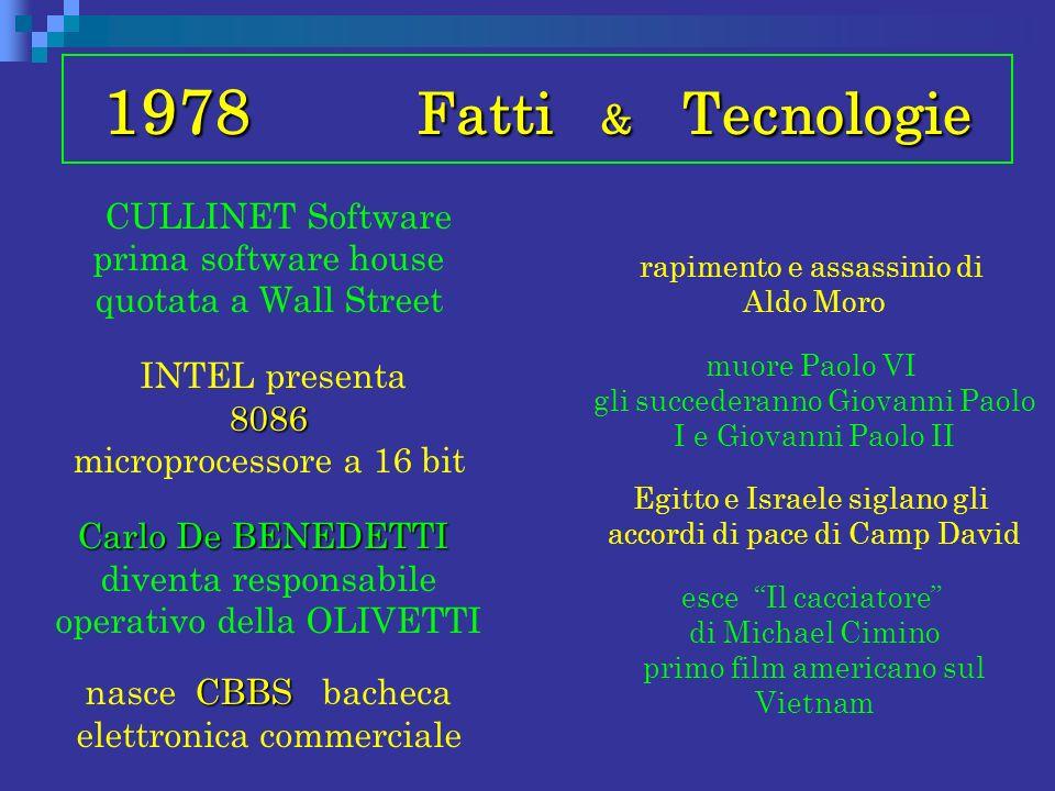 1978 Fatti & Tecnologie CULLINET Software prima software house quotata a Wall Street 8086 INTEL presenta 8086 microprocessore a 16 bit Carlo De BENEDE