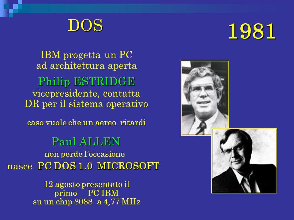 1981 DOS DOS IBM progetta un PC ad architettura aperta Philip ESTRIDGE Philip ESTRIDGE vicepresidente, contatta DR per il sistema operativo caso vuole