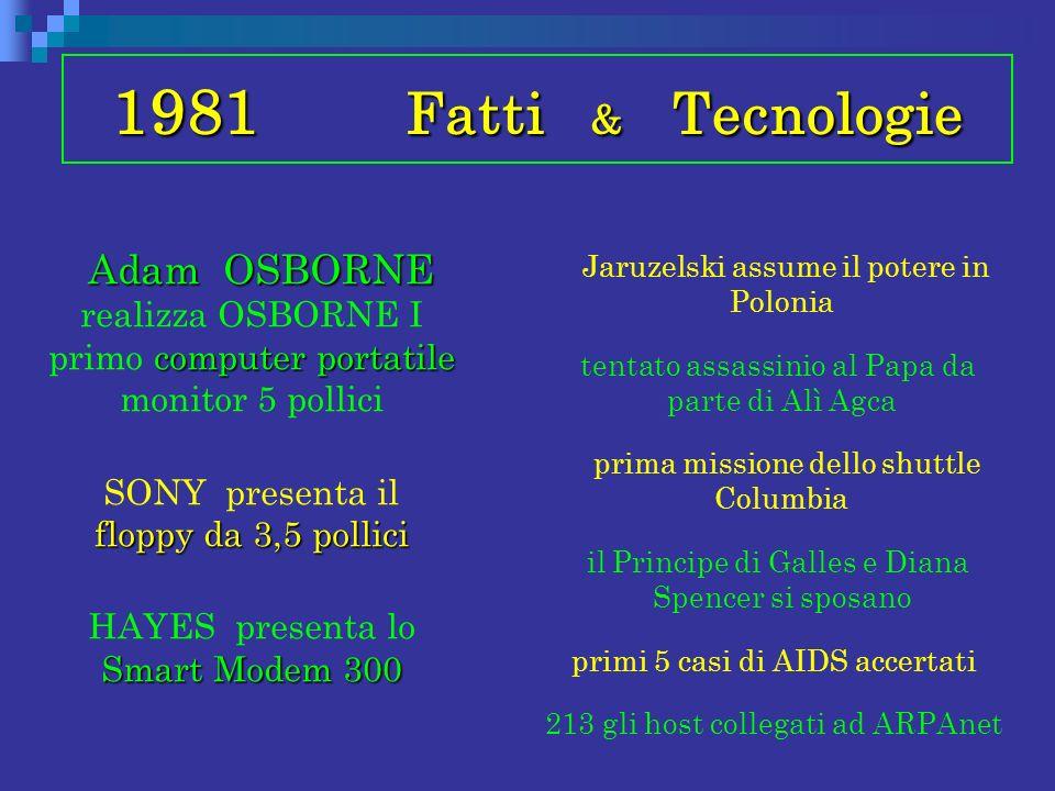 1981 Fatti & Tecnologie Adam OSBORNE computer portatile Adam OSBORNE realizza OSBORNE I primo computer portatile monitor 5 pollici floppy da 3,5 polli