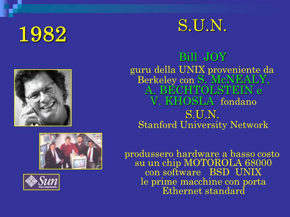 1982 S.U.N. S.U.N. Bill JOY Bill JOY S. McNEALY, A. BECHTOLSTEIN e V. KHOSLA guru della UNIX proveniente da Berkeley con S. McNEALY, A. BECHTOLSTEIN e