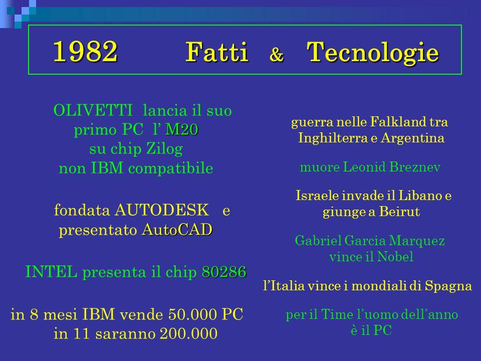1982 Fatti & Tecnologie M20 OLIVETTI lancia il suo primo PC l M20 su chip Zilog non IBM compatibile AutoCAD fondata AUTODESK e presentato AutoCAD 8028