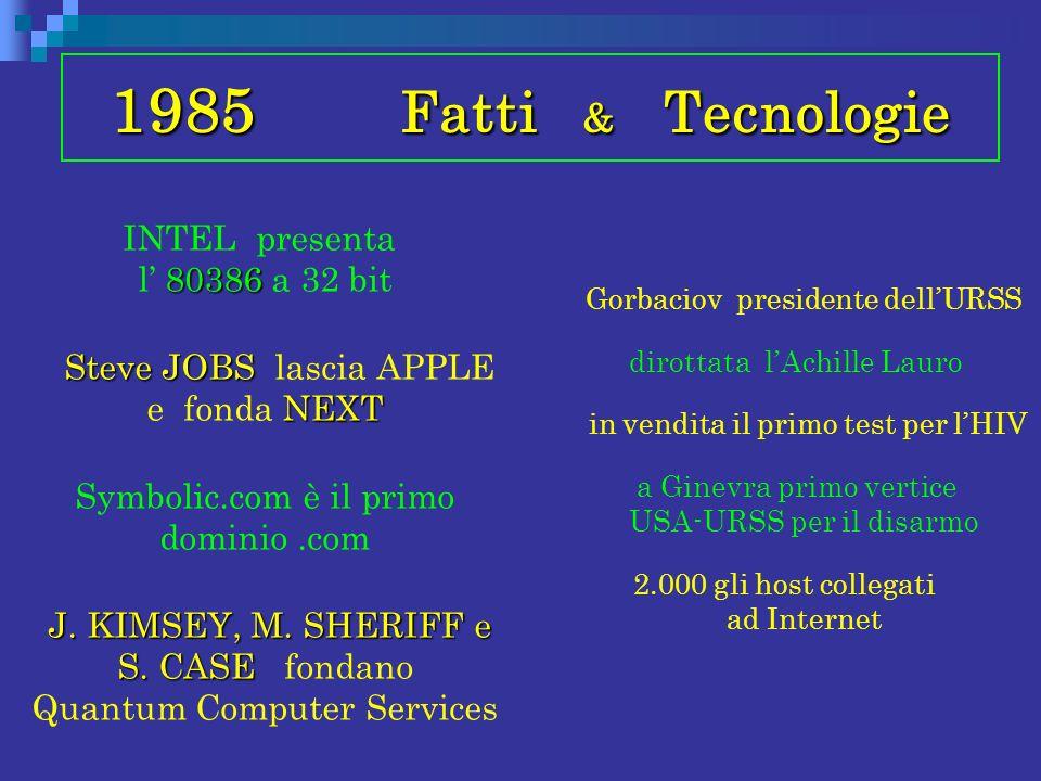 1985 Fatti & Tecnologie 80386 INTEL presenta l 80386 a 32 bit Steve JOBS NEXT Steve JOBS lascia APPLE e fonda NEXT Symbolic.com è il primo dominio.com