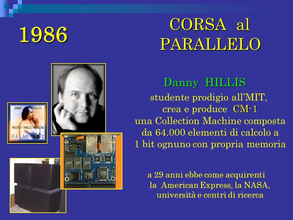 1986 CORSA al PARALLELO CORSA al PARALLELO Danny HILLIS CM-1 studente prodigio allMIT, crea e produce CM-1 una Collection Machine composta da 64.000 e