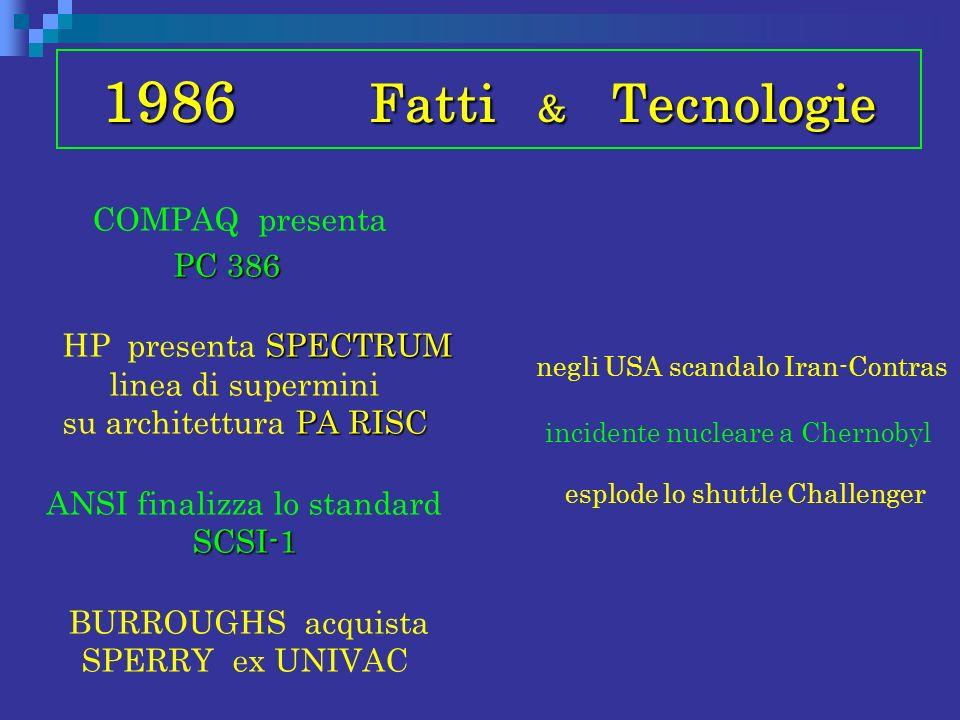 1986 Fatti & Tecnologie COMPAQ presenta PC 386 SPECTRUM PA RISC HP presenta SPECTRUM linea di supermini su architettura PA RISC SCSI-1 ANSI finalizza