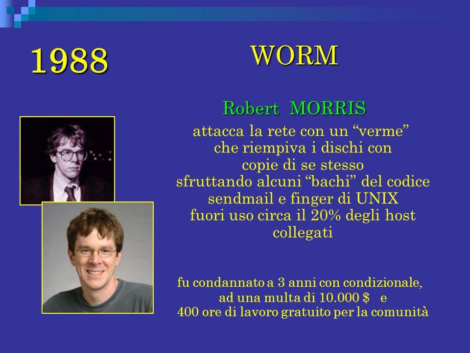1988 WORM Robert MORRIS attacca la rete con un verme che riempiva i dischi con copie di se stesso sfruttando alcuni bachi del codice sendmail e finger