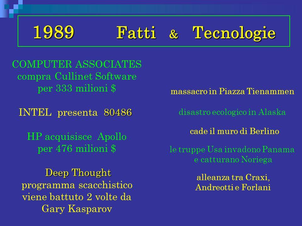 1989 Fatti & Tecnologie COMPUTER ASSOCIATES compra Cullinet Software per 333 milioni $ 80486 INTEL presenta 80486 HP acquisisce Apollo per 476 milioni