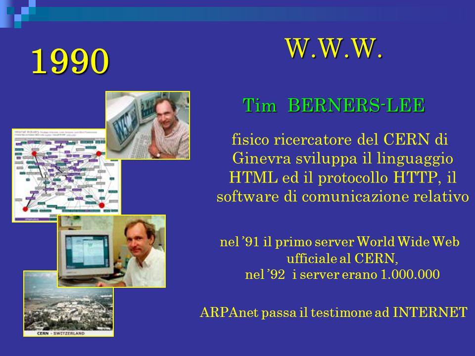 1990 W.W.W. Tim BERNERS-LEE fisico ricercatore del CERN di Ginevra sviluppa il linguaggio HTML ed il protocollo HTTP, il software di comunicazione rel