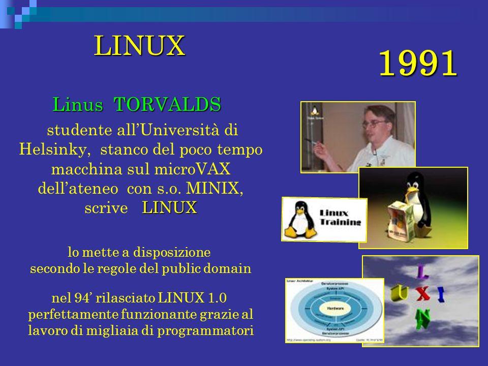 1991 LINUX LINUX Linus TORVALDS LINUX studente allUniversità di Helsinky, stanco del poco tempo macchina sul microVAX dellateneo con s.o. MINIX, scriv
