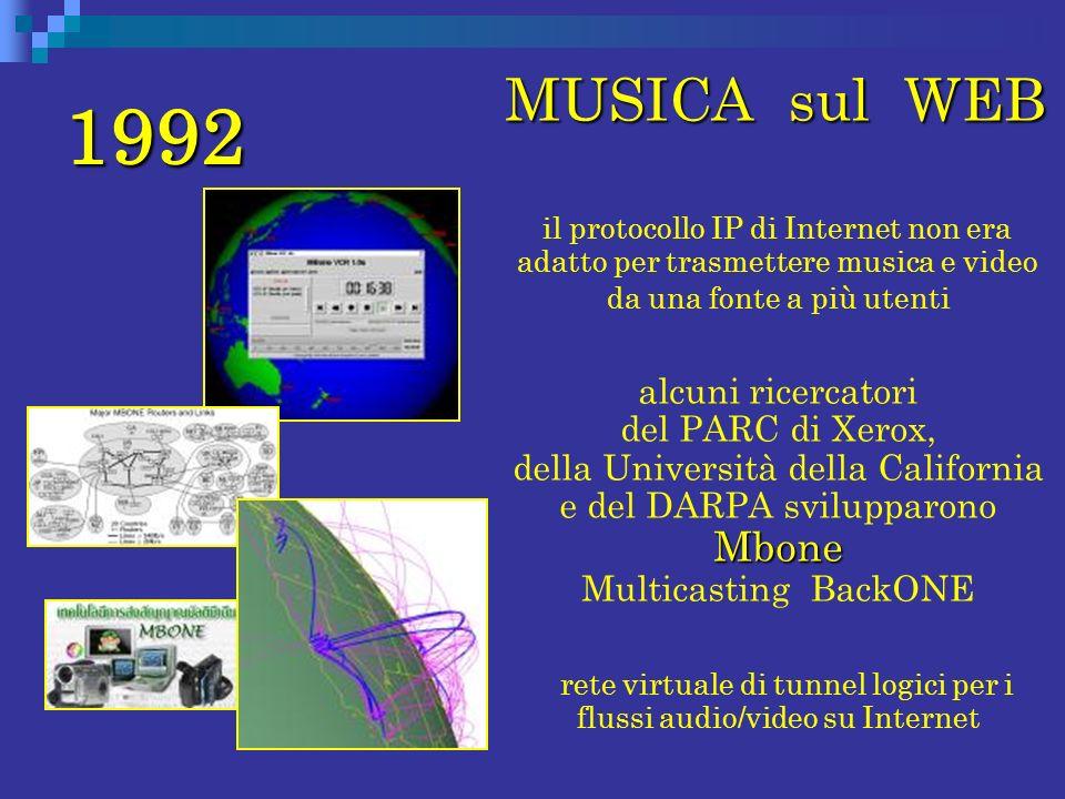 1992 MUSICA sul WEB MUSICA sul WEB il protocollo IP di Internet non era adatto per trasmettere musica e video da una fonte a più utenti Mbone alcuni r