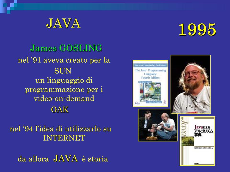 1995 JAVA JAVA James GOSLING nel 91 aveva creato per la SUN un linguaggio di programmazione per i video-on-demandOAK nel 94 lidea di utilizzarlo su IN