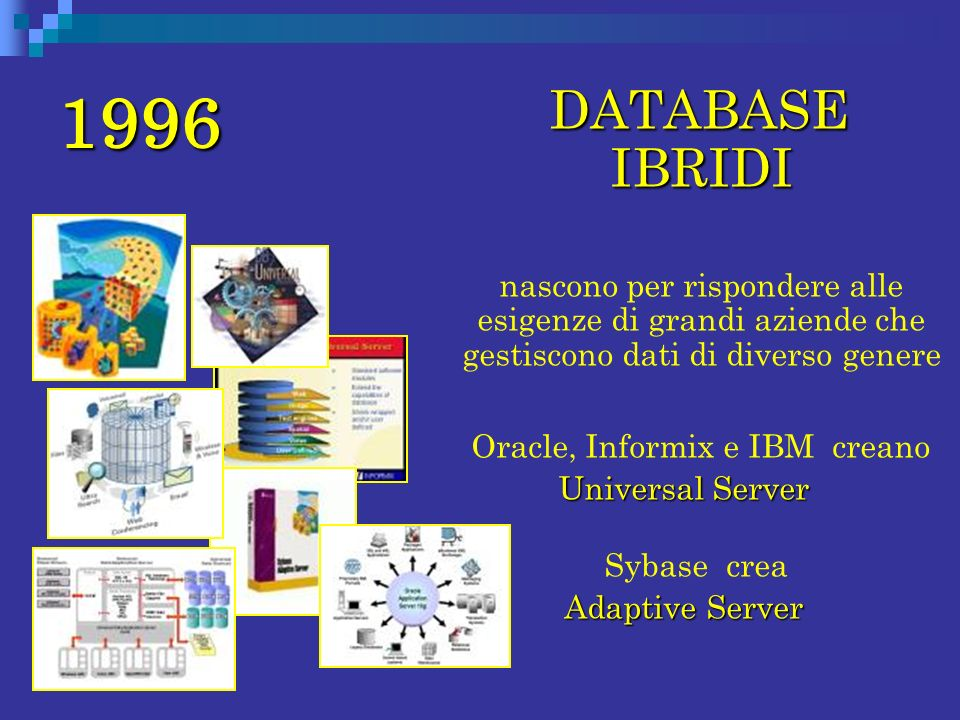 1996 DATABASE IBRIDI DATABASE IBRIDI nascono per rispondere alle esigenze di grandi aziende che gestiscono dati di diverso genere Oracle, Informix e I