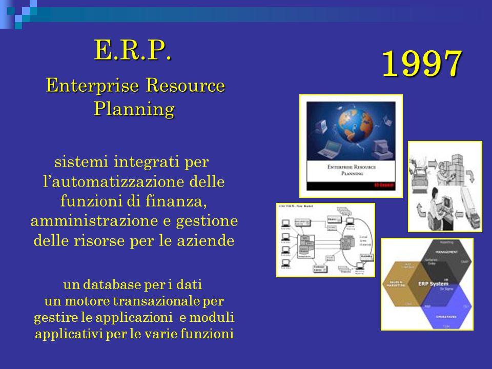 1997 E.R.P. E.R.P. Enterprise Resource Planning sistemi integrati per lautomatizzazione delle funzioni di finanza, amministrazione e gestione delle ri