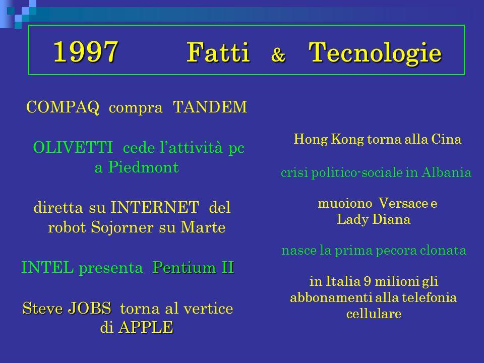 1997 Fatti & Tecnologie COMPAQ compra TANDEM OLIVETTI cede lattività pc a Piedmont diretta su INTERNET del robot Sojorner su Marte Pentium II INTEL pr