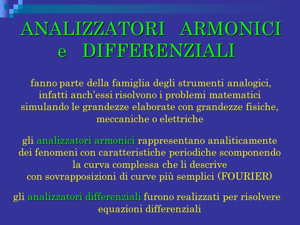 ANALIZZATORI ARMONICI e DIFFERENZIALI ANALIZZATORI ARMONICI e DIFFERENZIALI fanno parte della famiglia degli strumenti analogici, infatti anchessi ris