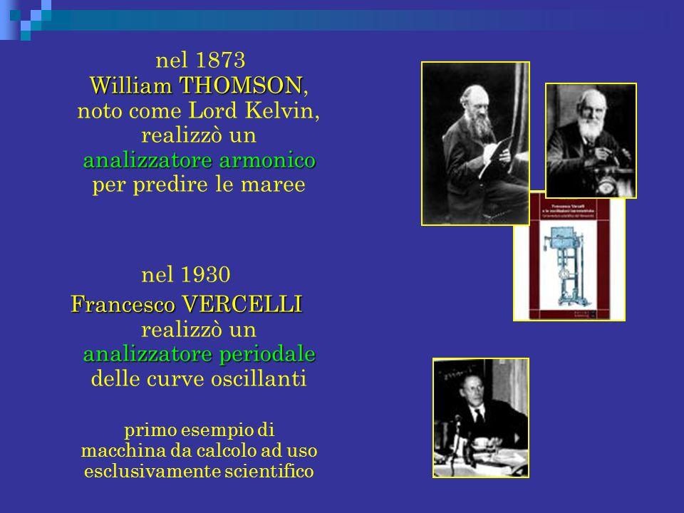 William THOMSON analizzatore armonico nel 1873 William THOMSON, noto come Lord Kelvin, realizzò un analizzatore armonico per predire le maree nel 1930