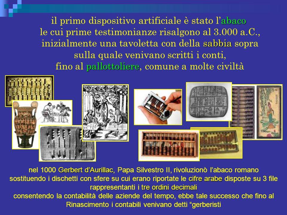 abaco sabbia pallottoliere il primo dispositivo artificiale è stato labaco le cui prime testimonianze risalgono al 3.000 a.C., inizialmente una tavole