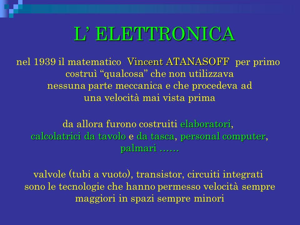 L ELETTRONICA L ELETTRONICA Vincent ATANASOFF nel 1939 il matematico Vincent ATANASOFF per primo costruì qualcosa che non utilizzava nessuna parte mec