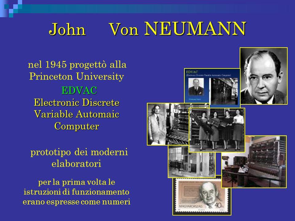 John Von NEUMANN nel 1945 progettò alla Princeton University EDVAC Electronic Discrete Variable Automaic Computer EDVAC Electronic Discrete Variable A