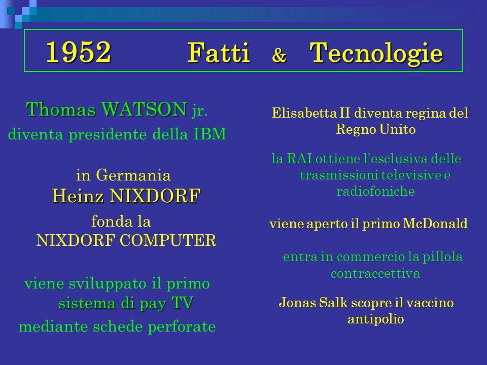 1952 Fatti & Tecnologie Thomas WATSON Thomas WATSON jr. diventa presidente della IBM Heinz NIXDORF in Germania Heinz NIXDORF fonda la NIXDORF COMPUTER