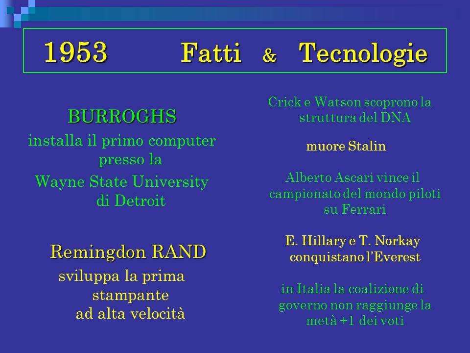 1953 Fatti & Tecnologie BURROGHS installa il primo computer presso la Wayne State University di Detroit Remingdon RAND sviluppa la prima stampante ad