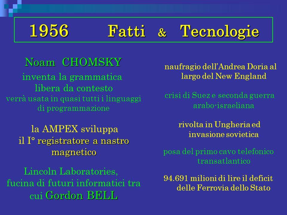 1956 Fatti & Tecnologie Noam CHOMSKY Noam CHOMSKY inventa la grammatica libera da contesto verrà usata in quasi tutti i linguaggi di programmazione re