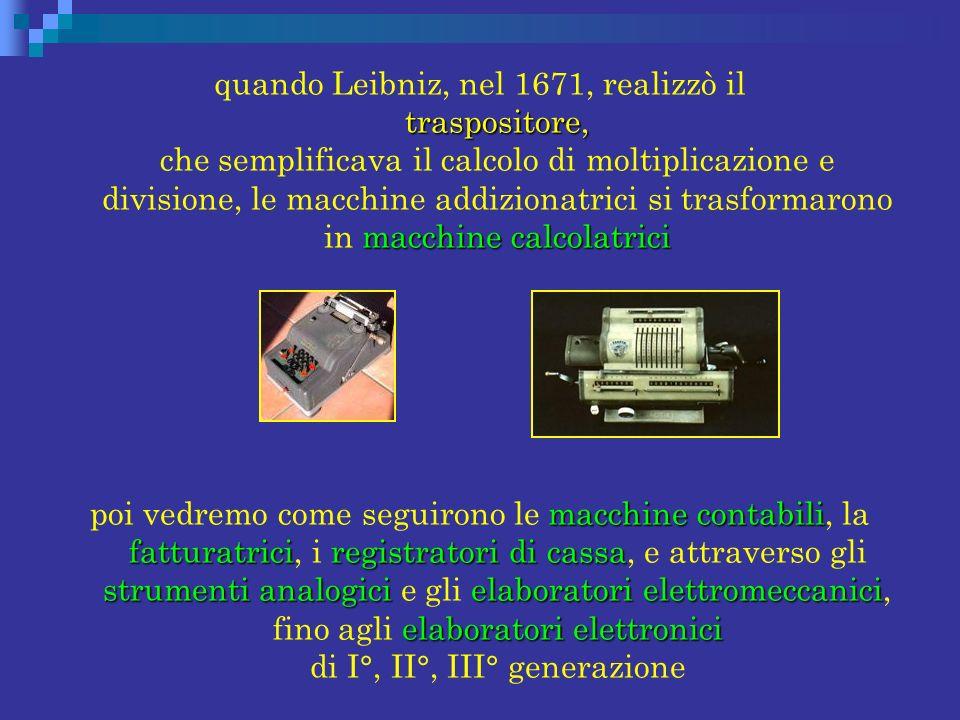 traspositore, macchine calcolatrici quando Leibniz, nel 1671, realizzò il traspositore, che semplificava il calcolo di moltiplicazione e divisione, le