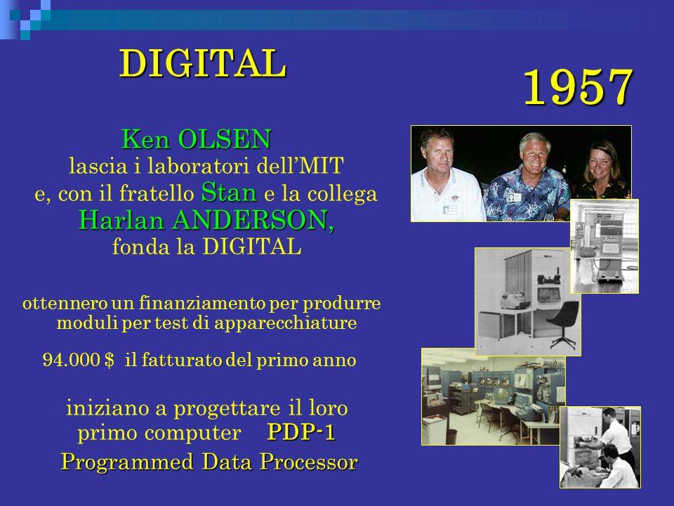 1957 DIGITAL DIGITAL Ken OLSEN Stan Harlan ANDERSON, Ken OLSEN lascia i laboratori dellMIT e, con il fratello Stan e la collega Harlan ANDERSON, fonda