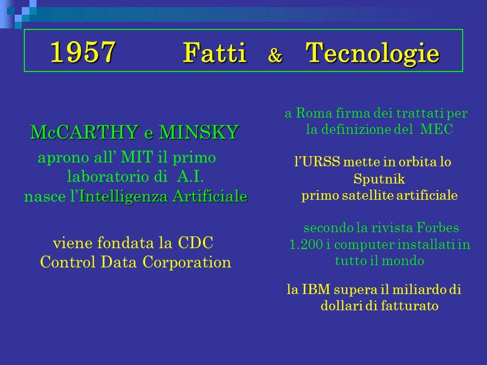 1957 Fatti & Tecnologie McCARTHY e MINSKY McCARTHY e MINSKY Intelligenza Artificiale aprono all MIT il primo laboratorio di A.I. nasce lIntelligenza A
