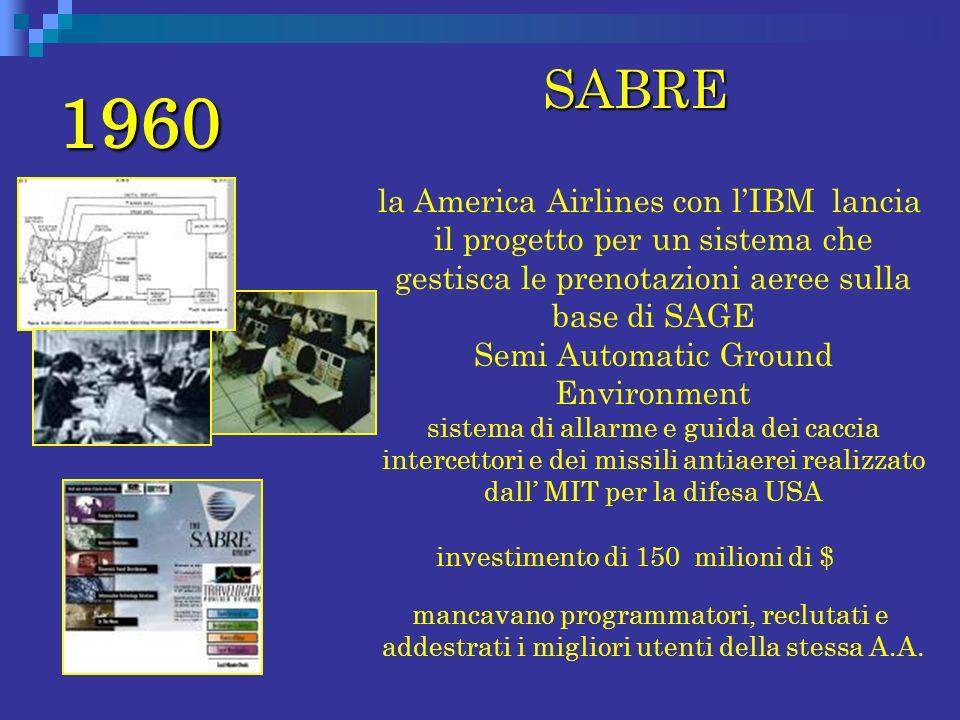 1960 SABRE la America Airlines con lIBM lancia il progetto per un sistema che gestisca le prenotazioni aeree sulla base di SAGE Semi Automatic Ground