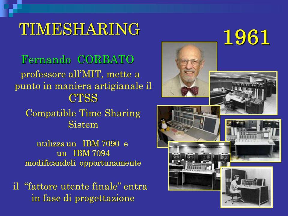 1961 TIMESHARING Fernando CORBATO CTSS professore allMIT, mette a punto in maniera artigianale il CTSS Compatible Time Sharing Sistem utilizza un IBM