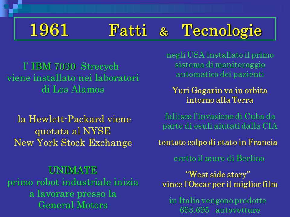 1961 Fatti & Tecnologie IBM 7030 l IBM 7030 Strecych viene installato nei laboratori di Los Alamos la Hewlett-Packard viene quotata al NYSE New York S
