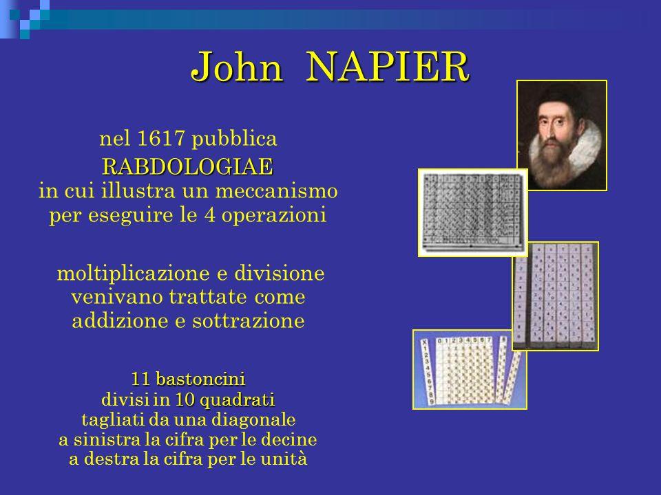 John NAPIER nel 1617 pubblica RABDOLOGIAE RABDOLOGIAE in cui illustra un meccanismo per eseguire le 4 operazioni moltiplicazione e divisione venivano