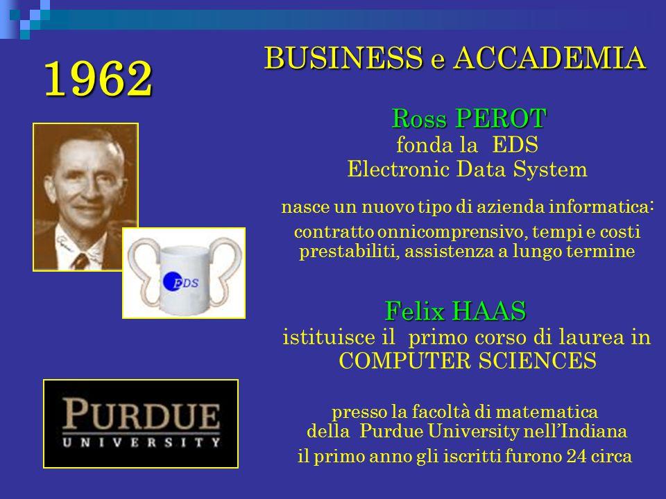 1962 BUSINESS e ACCADEMIA Ross PEROT Ross PEROT fonda la EDS Electronic Data System nasce un nuovo tipo di azienda informatica: contratto onnicomprens