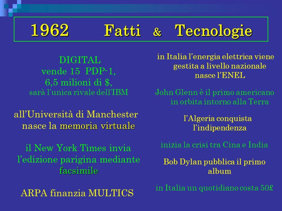 1962 Fatti & Tecnologie DIGITAL vende 15 PDP-1, 6,5 milioni di $, sarà lunica rivale dellIBM memoria virtuale allUniversità di Manchester nasce la mem