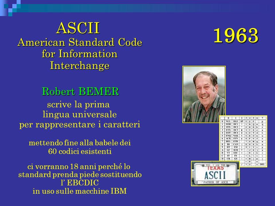 1963 ASCII American Standard Code for Information Interchange Robert BEMER Robert BEMER scrive la prima lingua universale per rappresentare i caratter