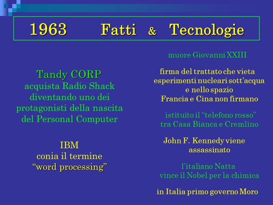 1963 Fatti & Tecnologie Tandy CORP Tandy CORP acquista Radio Shack diventando uno dei protagonisti della nascita del Personal Computer word processing