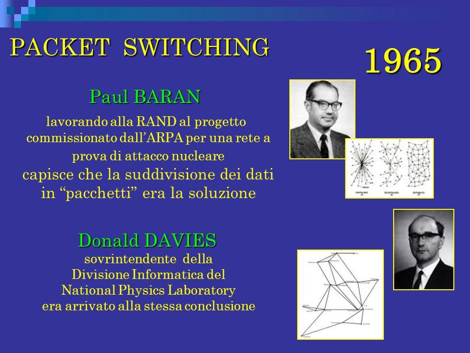 1965 PACKET SWITCHING Paul BARAN Paul BARAN lavorando alla RAND al progetto commissionato dallARPA per una rete a prova di attacco nucleare capisce ch