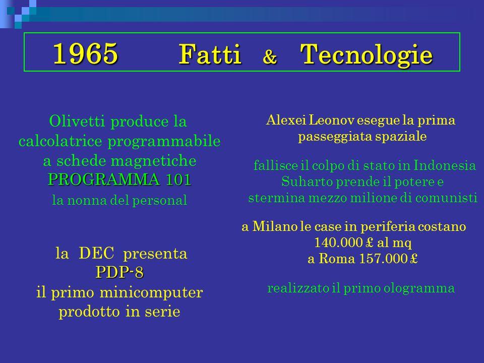 1965 Fatti & Tecnologie PROGRAMMA 101 Olivetti produce la calcolatrice programmabile a schede magnetiche PROGRAMMA 101 la nonna del personal PDP-8 la