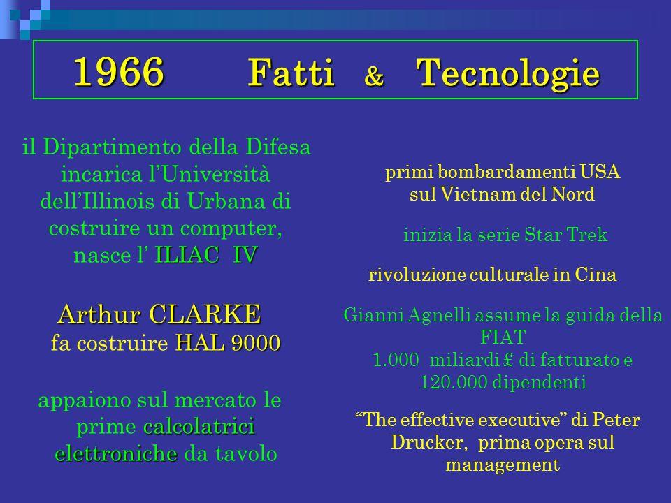 1966 Fatti & Tecnologie ILIAC IV il Dipartimento della Difesa incarica lUniversità dellIllinois di Urbana di costruire un computer, nasce l ILIAC IV A
