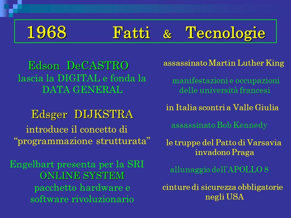 1968 Fatti & Tecnologie Edson DeCASTRO Edson DeCASTRO lascia la DIGITAL e fonda la DATA GENERAL Edsger DIJKSTRA introduce il concetto di programmazion