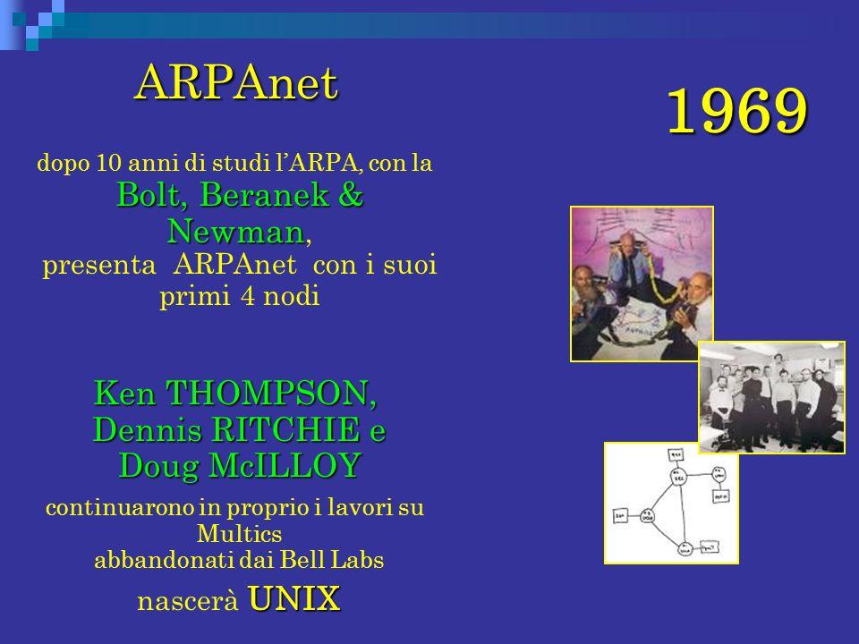 1969 ARPAnet ARPAnet Bolt, Beranek& Newman dopo 10 anni di studi lARPA, con la Bolt, Beranek & Newman, presenta ARPAnet con i suoi primi 4 nodi Ken TH
