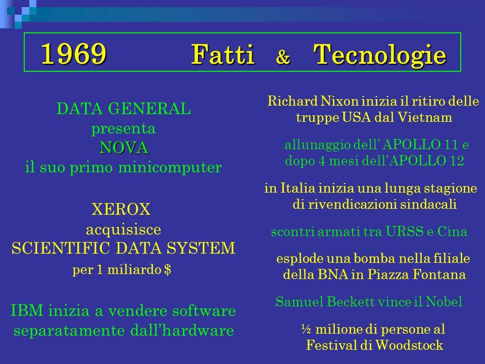 1969 Fatti & Tecnologie NOVA DATA GENERAL presenta NOVA il suo primo minicomputer XEROX acquisisce SCIENTIFIC DATA SYSTEM per 1 miliardo $ IBM inizia