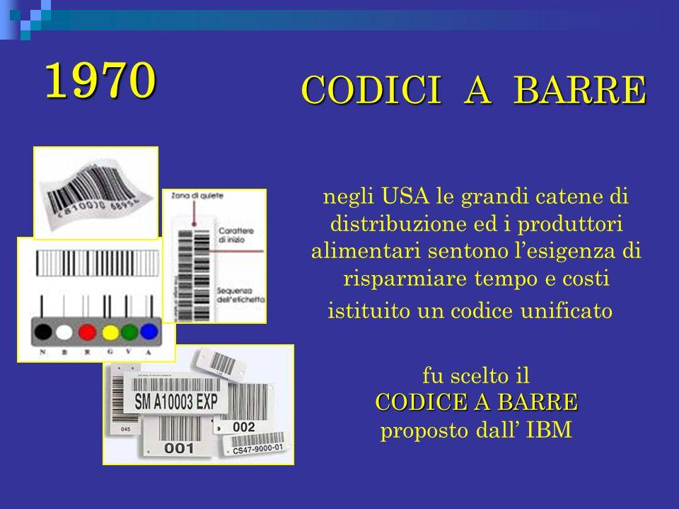 1970 CODICI A BARRE CODICI A BARRE negli USA le grandi catene di distribuzione ed i produttori alimentari sentono lesigenza di risparmiare tempo e cos