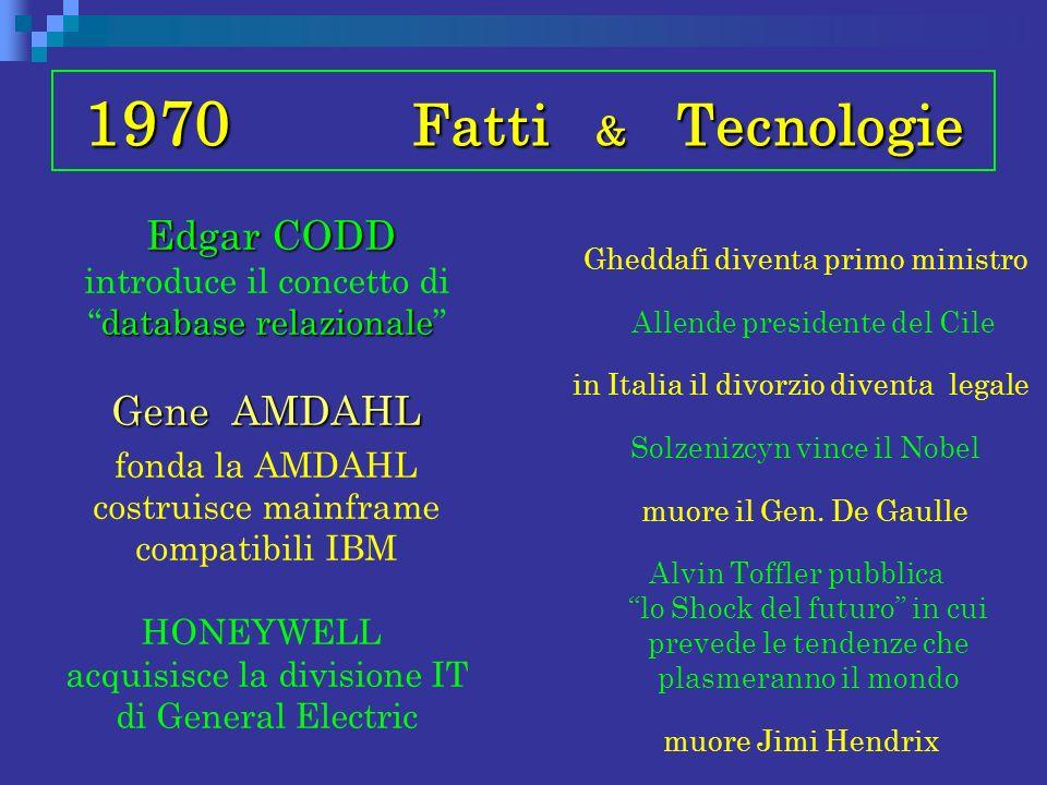1970 Fatti & Tecnologie Edgar CODD database relazionale Edgar CODD introduce il concetto didatabase relazionale Gene AMDAHL fonda la AMDAHL costruisce
