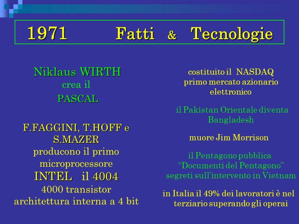 1971 Fatti & Tecnologie Niklaus WIRTH Niklaus WIRTH crea il PASCAL F.FAGGINI, T.HOFF e S.MAZER INTEL 4004 F.FAGGINI, T.HOFF e S.MAZER producono il pri