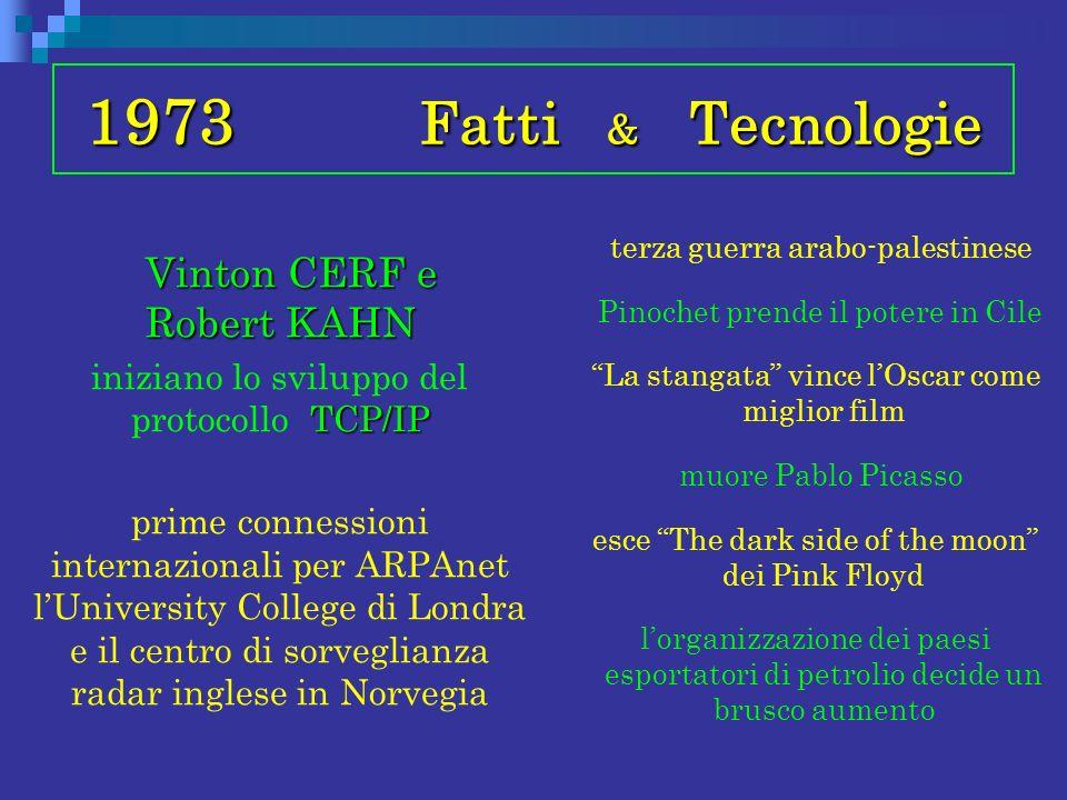 1973 Fatti & Tecnologie Vinton CERF e Robert KAHN Vinton CERF e Robert KAHN TCP/IP iniziano lo sviluppo del protocollo TCP/IP prime connessioni intern