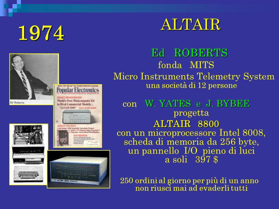 1974 ALTAIR ALTAIR Ed ROBERTS fonda MITS Micro Instruments Telemetry System una società di 12 persone W. YATES e J. BYBEE con W. YATES e J. BYBEE prog
